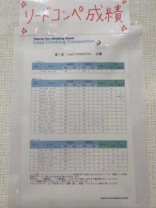 リードコンペ成績表